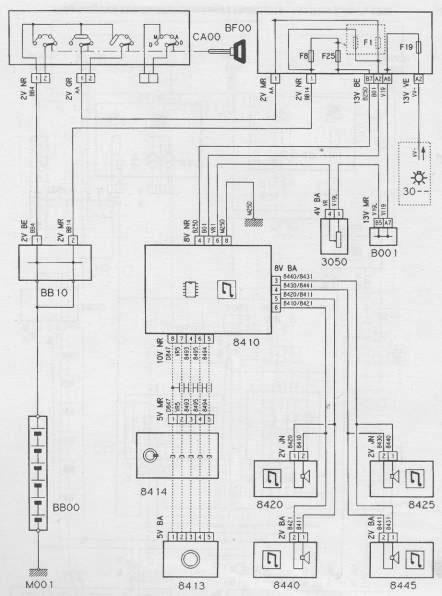 Schema electrique xsara