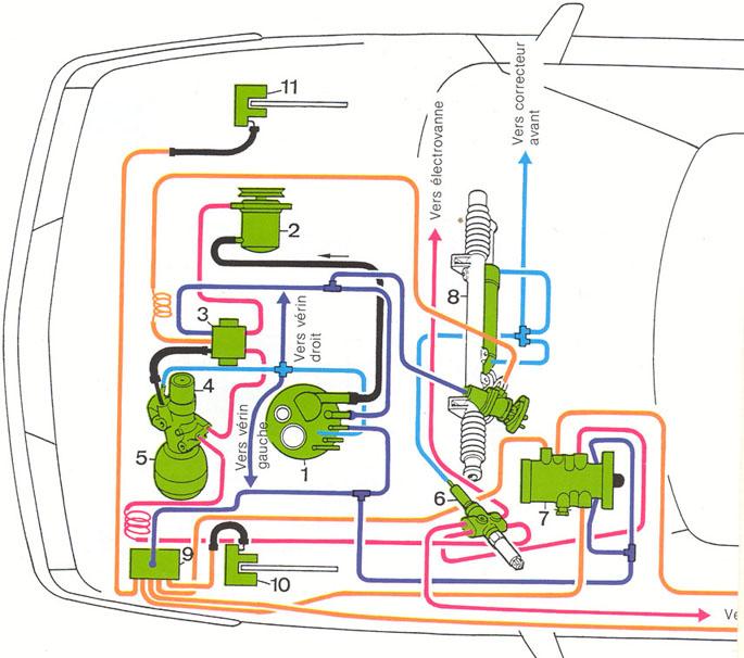 hydraulique xm